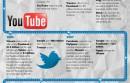 historia evolucion social media