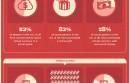 nick-sigler_infographic_economics-social-gaming
