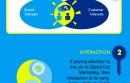 infografia-marketing-online