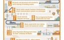 TSP 2013 Prediction Infographic