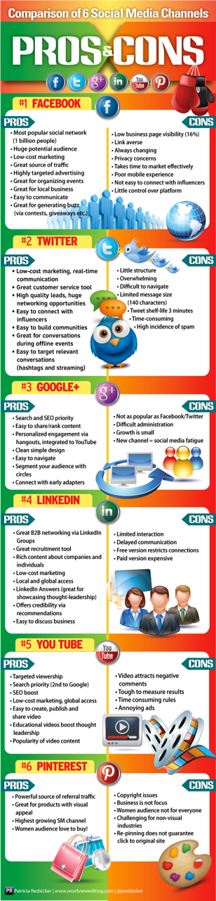 Social-Media-PROS-and-CONS