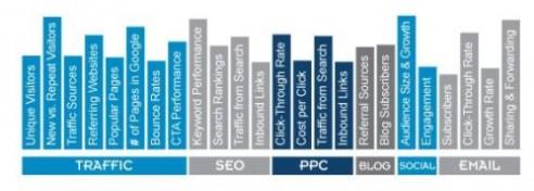 grafic inbound marketing 2